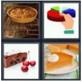answer-pie-2